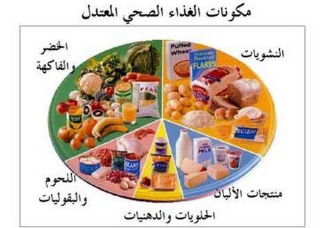 الملح و اللحوم المصنعة خطر 10 نصائح للأكل الصحى لمرضى السكر